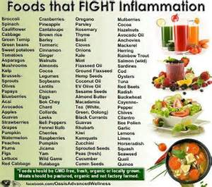 anti inflammatory diet picture 9