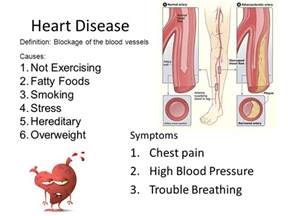 Angina high blood pressure picture 3