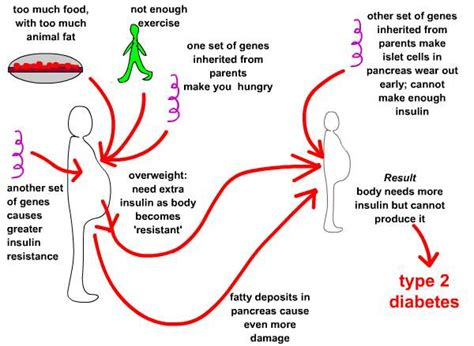 disorders and treaments for skin problems picture 1