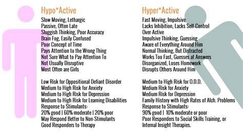 adhd diet books picture 2