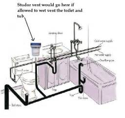 how to flush toilet vent with bladder picture 2