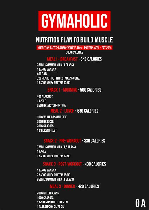 bulk muscle protein diet picture 10
