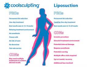 slenderray lipo treatment reviews picture 5
