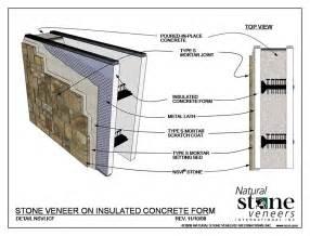 concrete control joints metal picture 11