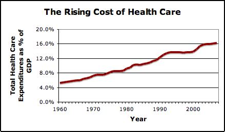 cost of therapy at kingsberg medical picture 12