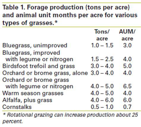 alfalfa prices picture 15