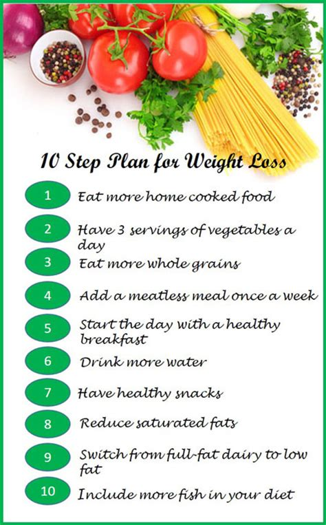 healthy weight loss and eating excerscise picture 7