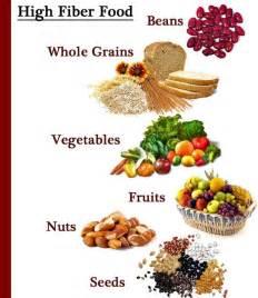 diet high fiber picture 1