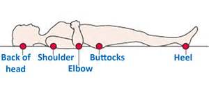 Blood pressure and body positioning picture 9