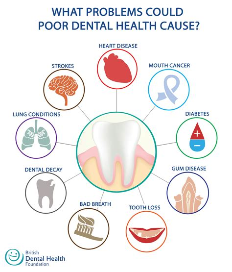 healthy teeth pictures picture 11