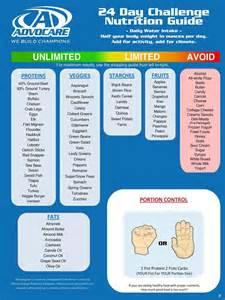 avacore diet picture 7