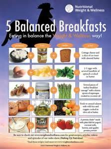 breakfast balance diet picture 1