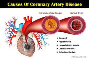 coronary heart disease picture 11