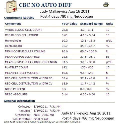 complete blood count flow sheet picture 18