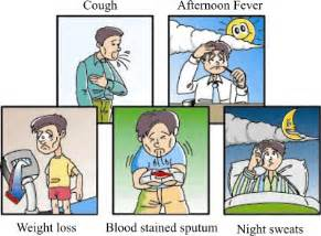 coughing and weight loss symptoms picture 13
