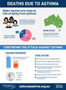home remedies for asthma in puerto rico picture 3