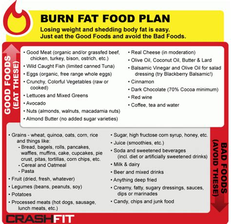 burn fat orlando reviews picture 10