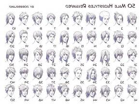 anime hair styles picture 18