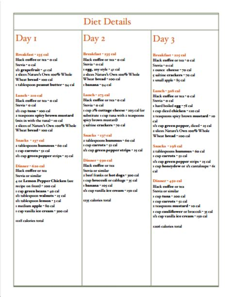 cardiac patients three day diet picture 15