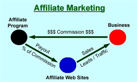 affiliate program picture 1