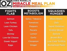 low carb weight loss plan picture 18