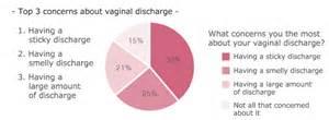 vaginal discharge & colour picture 6