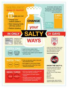 cardiac diet sodium picture 5