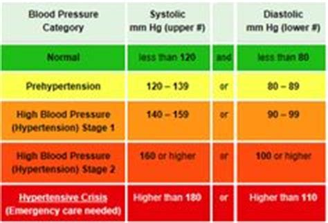 High blood pressure 148 74 picture 11