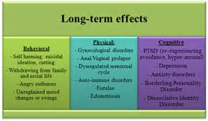 long-term effects of e picture 7