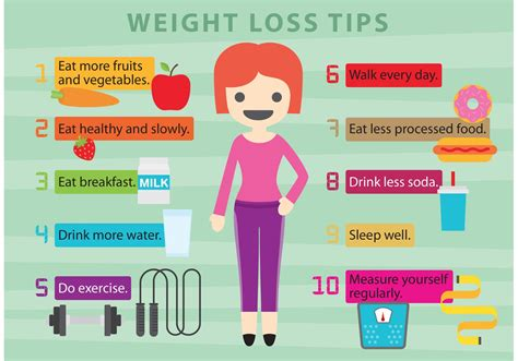 weight loss with picture 14