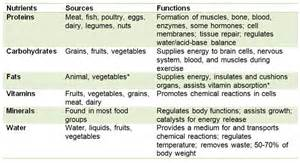long it lower cholesterol picture 2