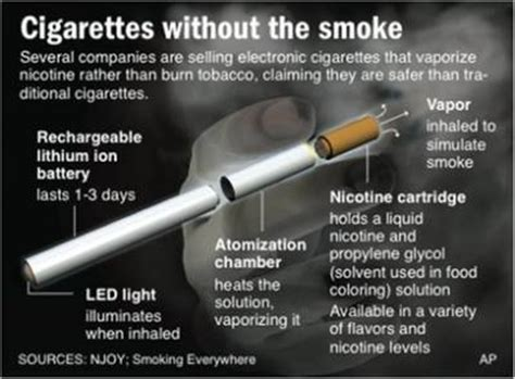 chemicals found in tobacco and its smoke picture 13