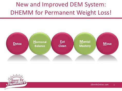 permanent weight loss picture 11