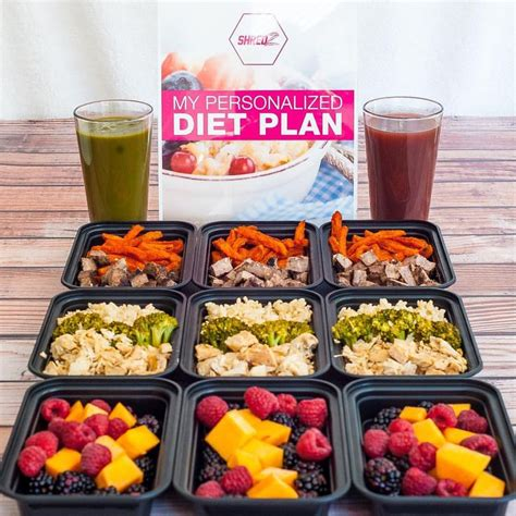 customized diet plans picture 5