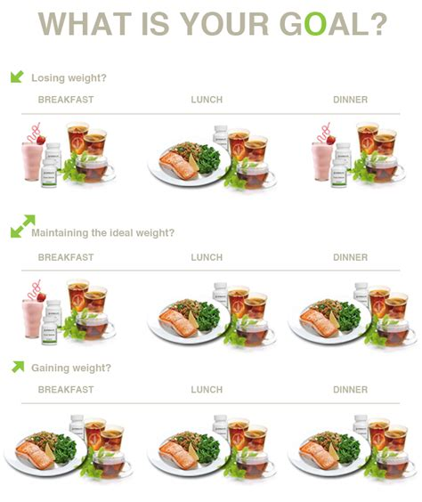 2 shakes a day diet picture 11
