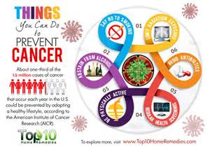 how can you prevent skin cancer picture 3