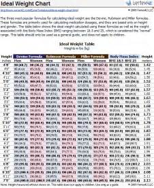 weight loss tables for men picture 9