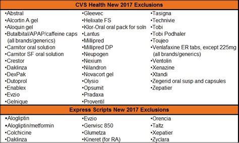 cvs $4 prescription list 2016 picture 15