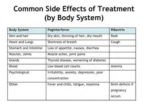 robust medicine for men side effects picture 4