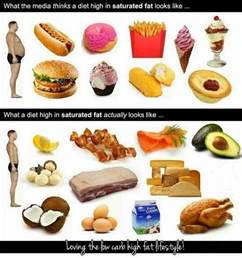 Food high in cholesterol picture 15
