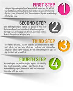what steps to use in weight loss picture 1