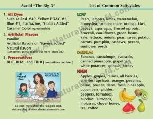 does cod liver oil help with lyme picture 6