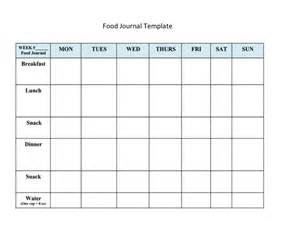 diabetic food diary sample picture 7