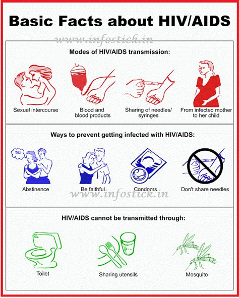 causes for no weight loss picture 15