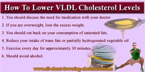 What is vldl cholesterol picture 7
