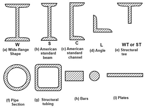 steel joint brackets picture 17