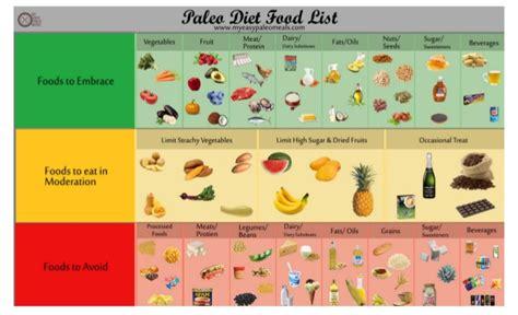 diabetic healthy food diet picture 10