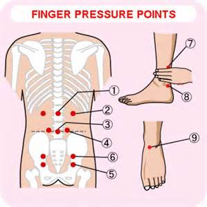 pressure points for pain relief picture 1