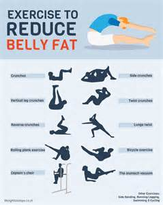 exercises for weight loss in stomach picture 7