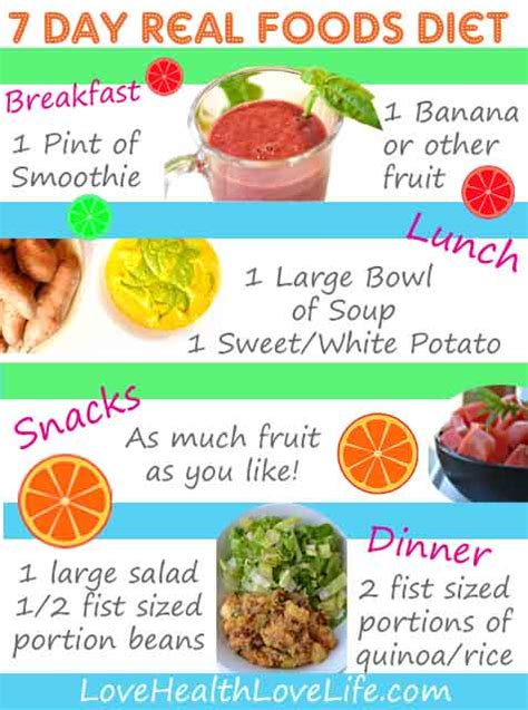 weight loss for s diet can you eat picture 3